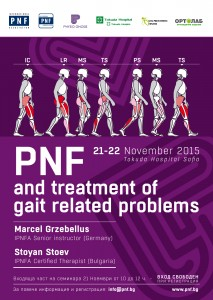 gait related problems
